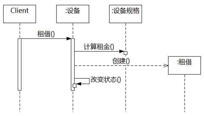 程序架构设计图